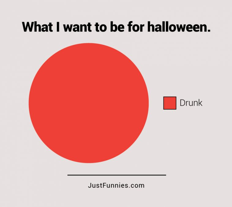 what-i-want-to-be-for-halloween