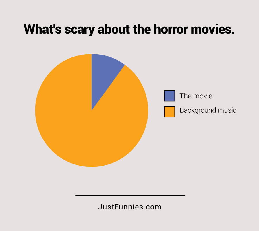 whats-scary-about-the-horror-movies