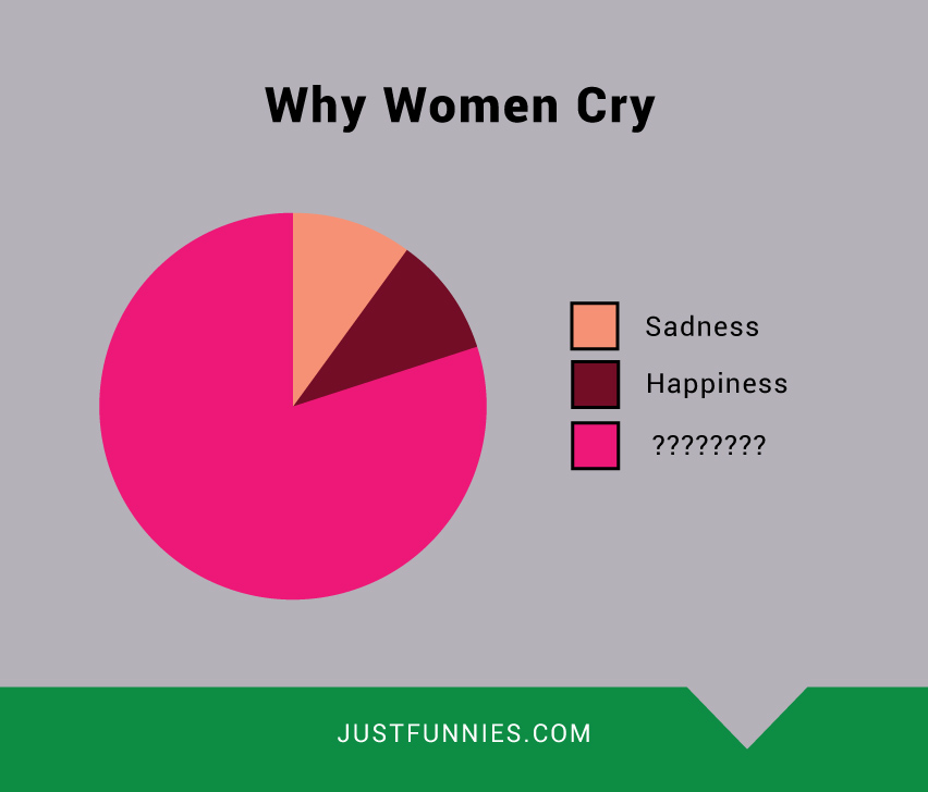 why-women-cry